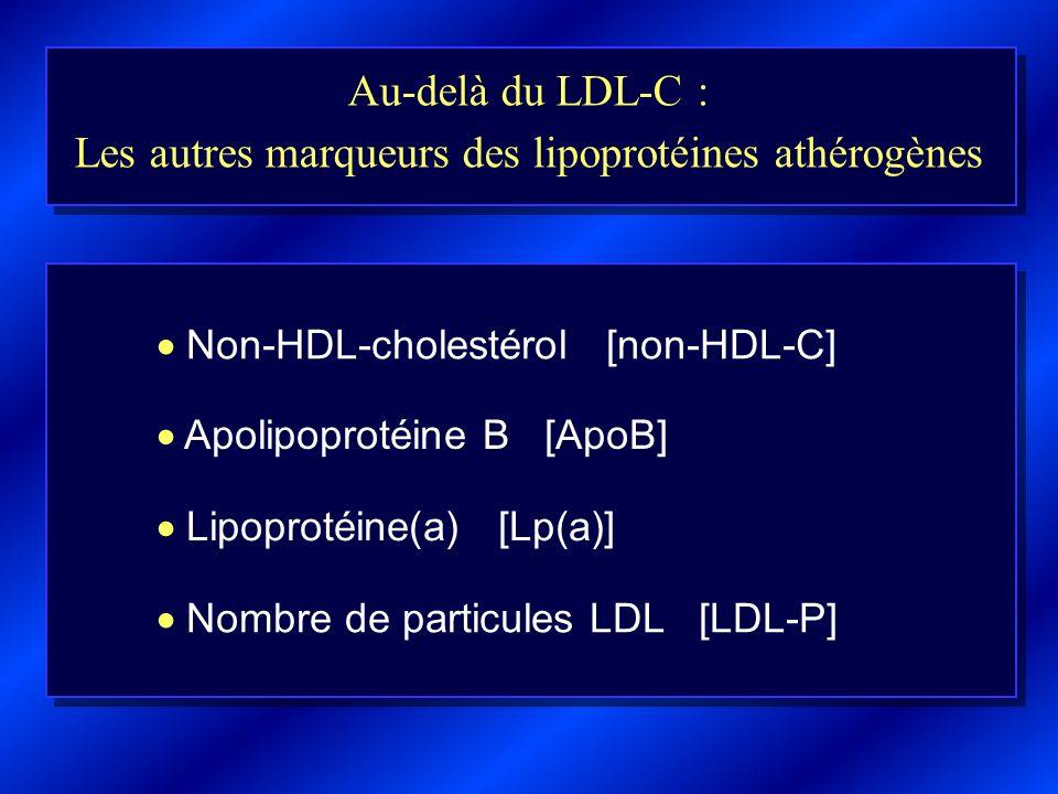 Les autres marqueurs des lipoprotéines athérogènes
