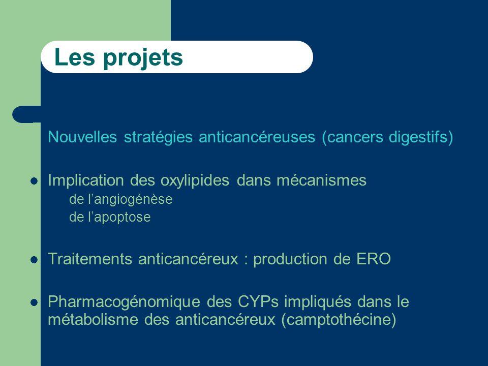 Les projets Nouvelles stratégies anticancéreuses (cancers digestifs)