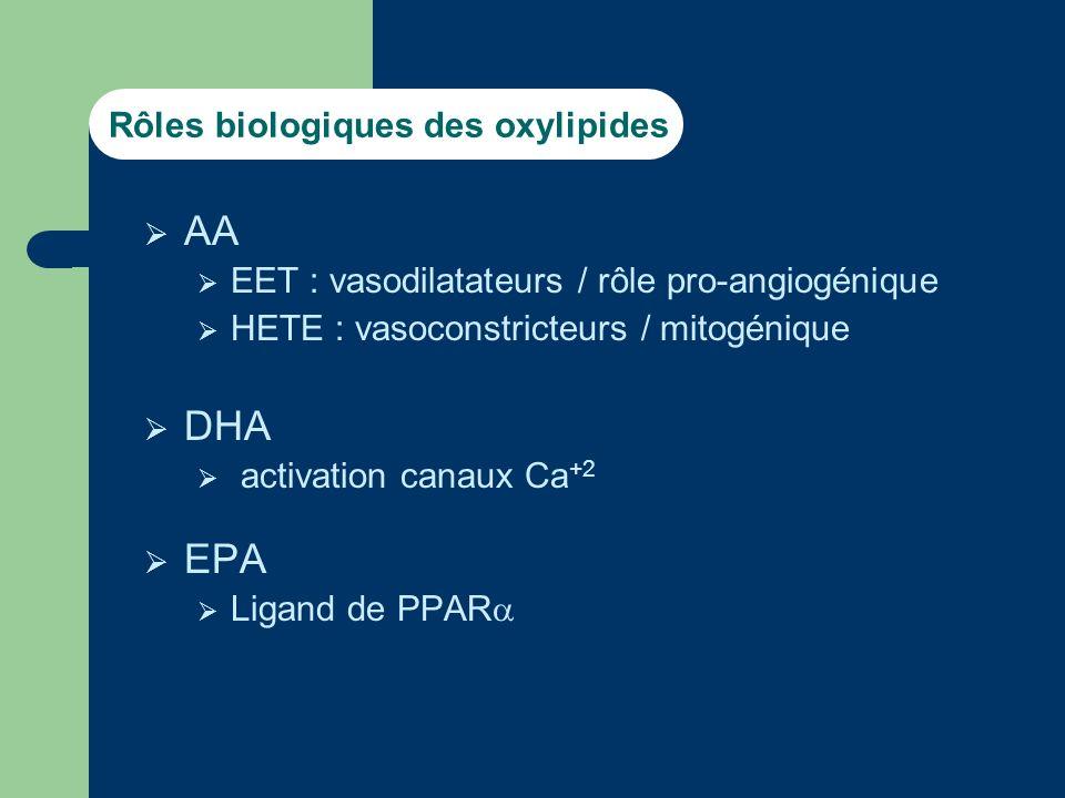 Rôles biologiques des oxylipides