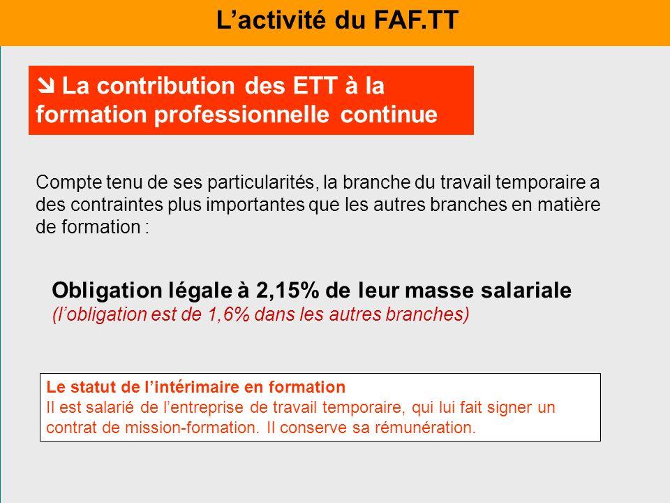 L'activité du FAF.TT  La contribution des ETT à la formation professionnelle continue.