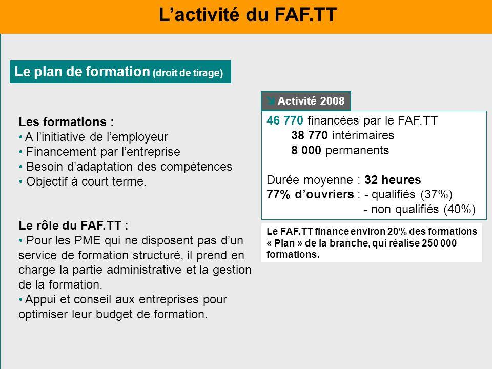 L'activité du FAF.TT Le plan de formation (droit de tirage)
