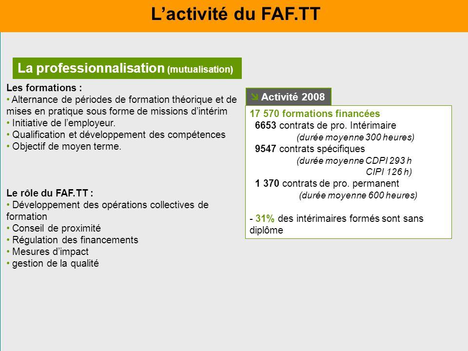 L'activité du FAF.TT La professionnalisation (mutualisation)