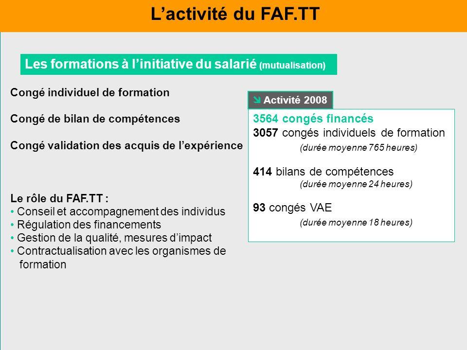 L'activité du FAF.TT Les formations à l'initiative du salarié (mutualisation) Congé individuel de formation.