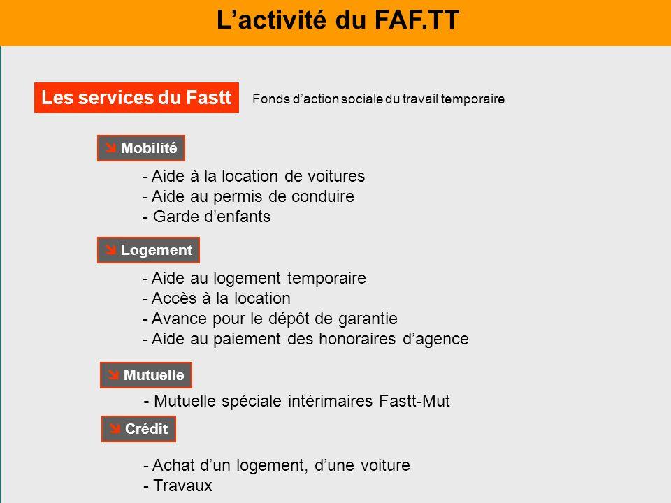 L'activité du FAF.TT Les services du Fastt