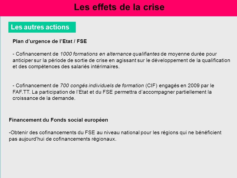 Les effets de la crise Les autres actions