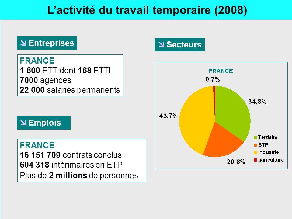 L'activité du travail temporaire (2008)