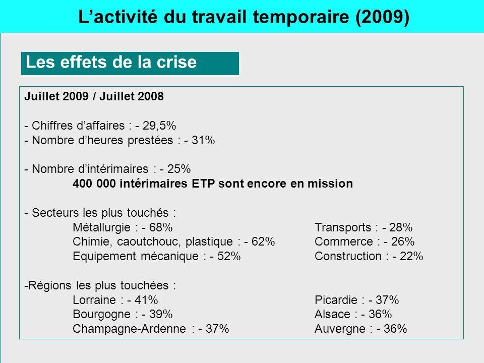 L'activité du travail temporaire (2009)