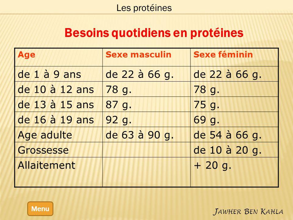 Besoins quotidiens en protéines