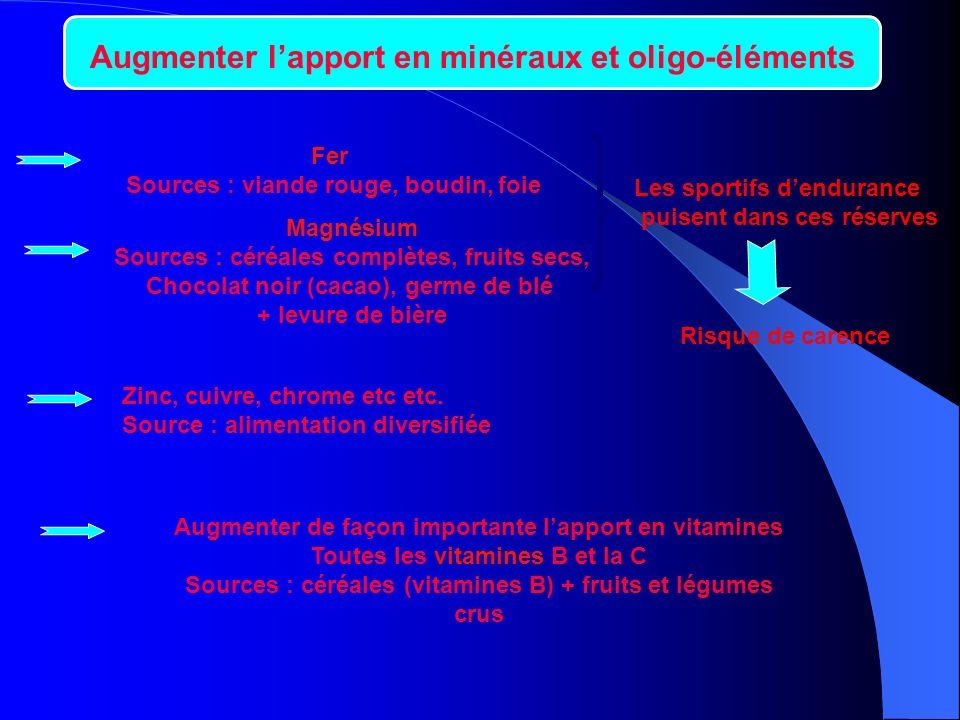Augmenter l'apport en minéraux et oligo-éléments