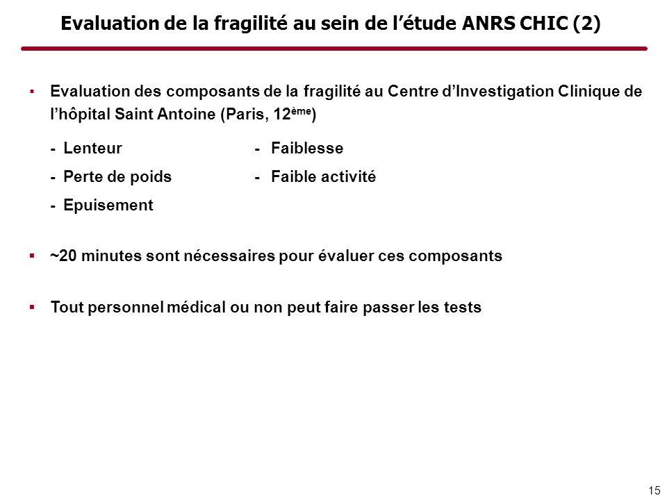 Evaluation de la fragilité au sein de l'étude ANRS CHIC (2)