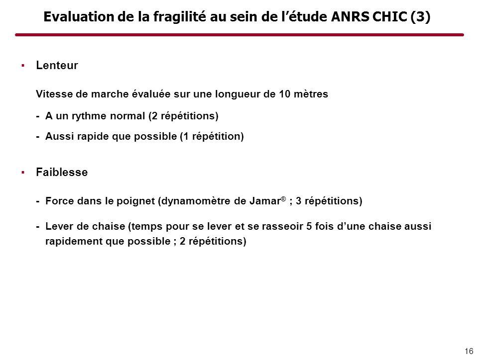 Evaluation de la fragilité au sein de l'étude ANRS CHIC (3)