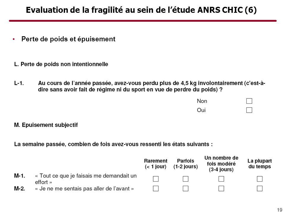 Evaluation de la fragilité au sein de l'étude ANRS CHIC (6)