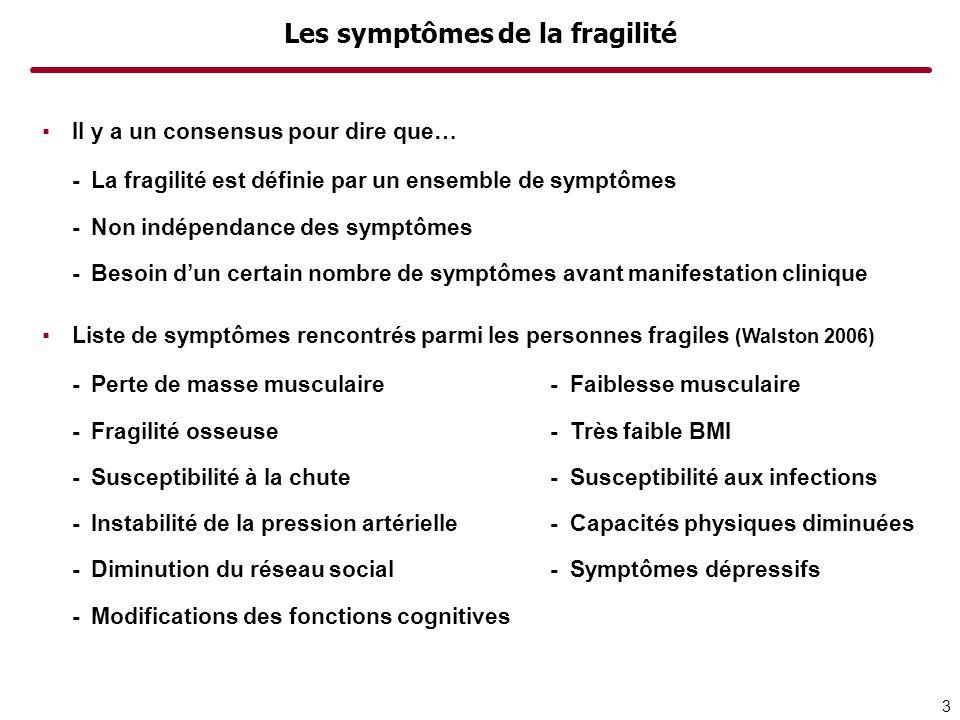 Les symptômes de la fragilité