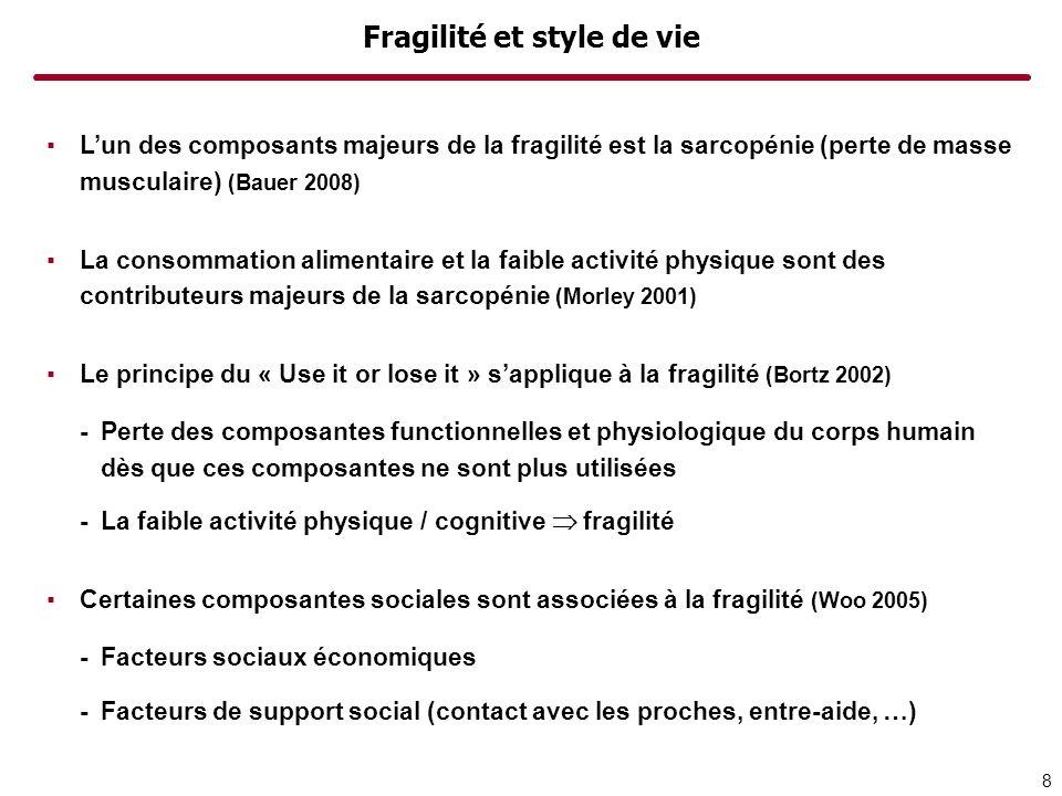 Fragilité et style de vie