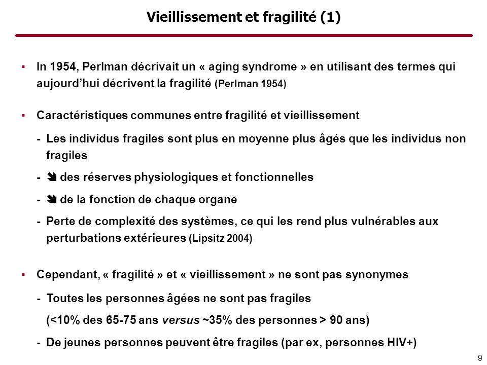 Vieillissement et fragilité (1)