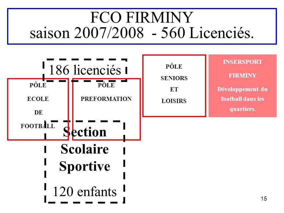 FCO FIRMINY saison 2007/2008 - 560 Licenciés.