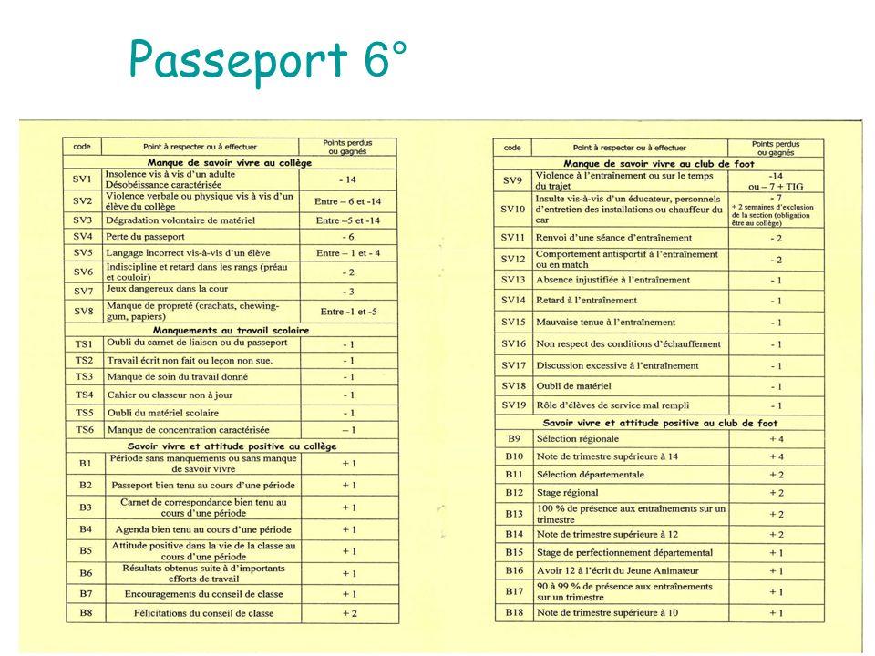 30/03/2017 Passeport 6° Document Jacques CUQ- Toute reproduction est interdite