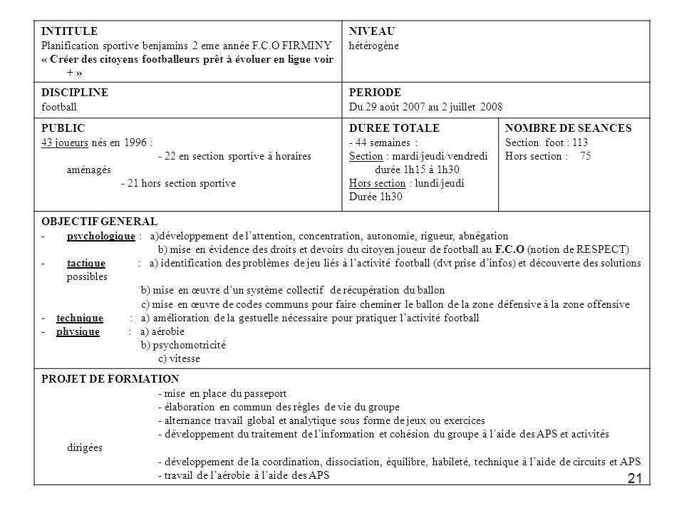 INTITULE Planification sportive benjamins 2 eme année F.C.O FIRMINY. « Créer des citoyens footballeurs prêt à évoluer en ligue voir + »