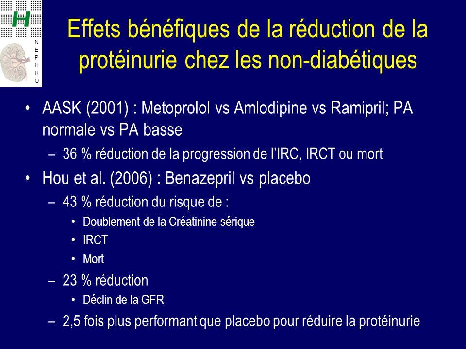 Effets bénéfiques de la réduction de la protéinurie chez les non-diabétiques