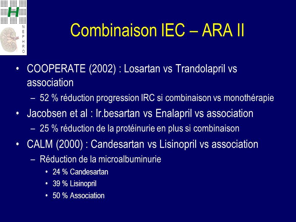 Combinaison IEC – ARA II