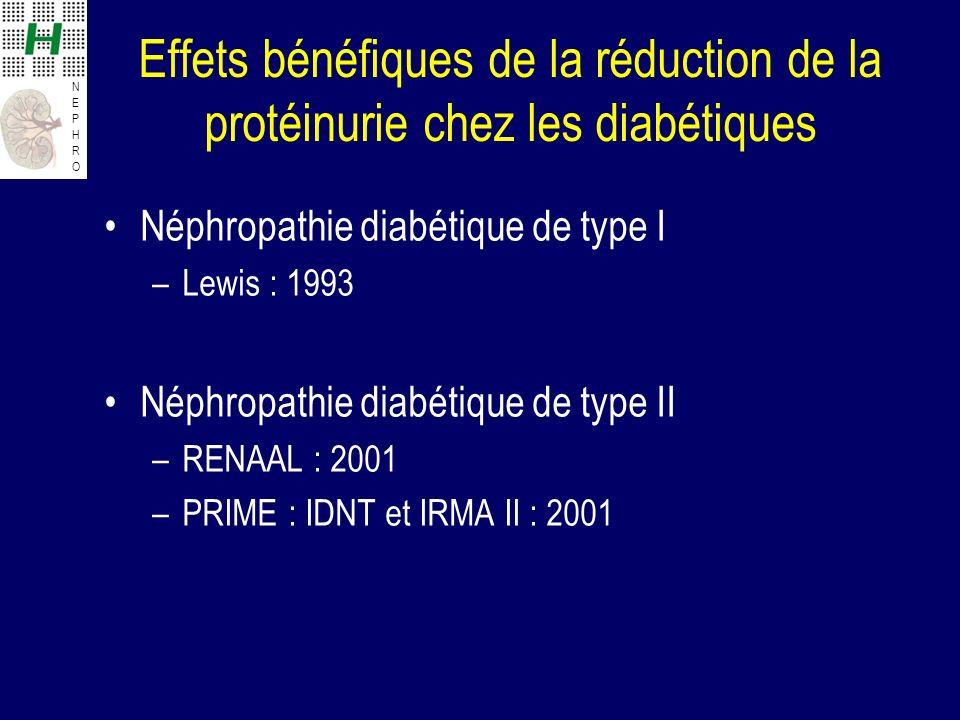 Effets bénéfiques de la réduction de la protéinurie chez les diabétiques