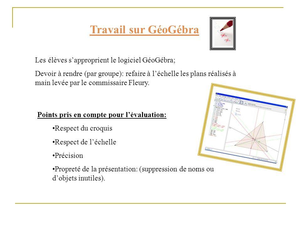 Travail sur GéoGébra Les élèves s'approprient le logiciel GéoGébra;