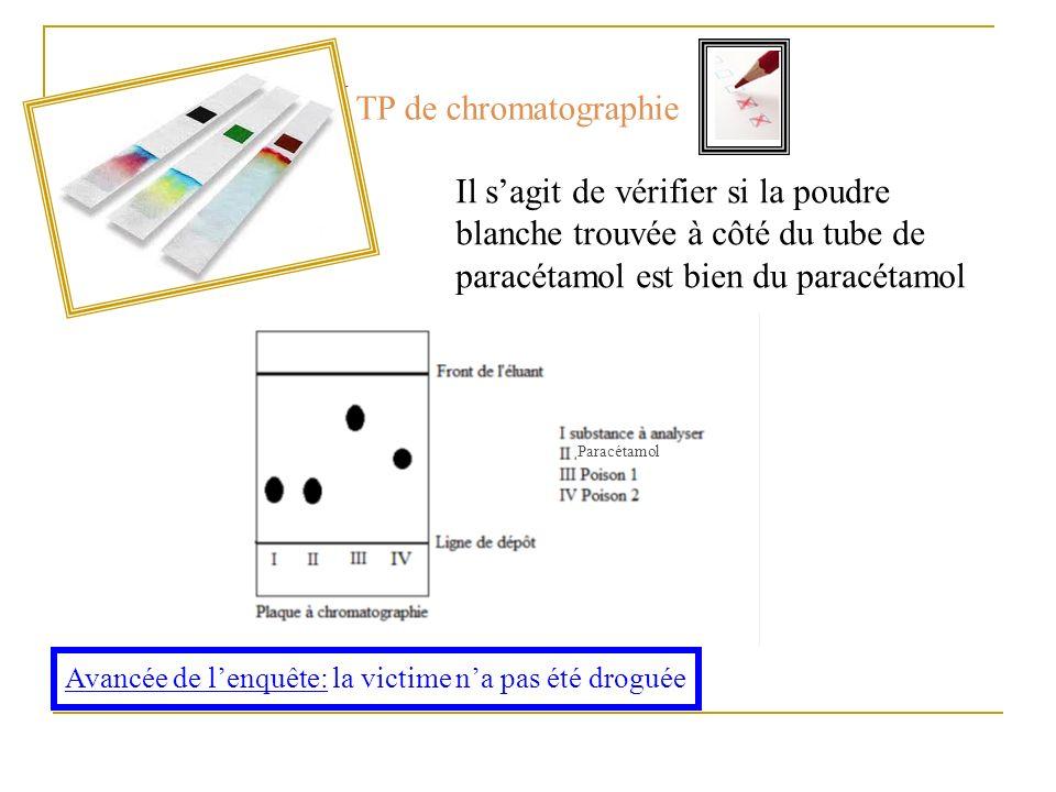 TP de chromatographie Il s'agit de vérifier si la poudre blanche trouvée à côté du tube de paracétamol est bien du paracétamol.