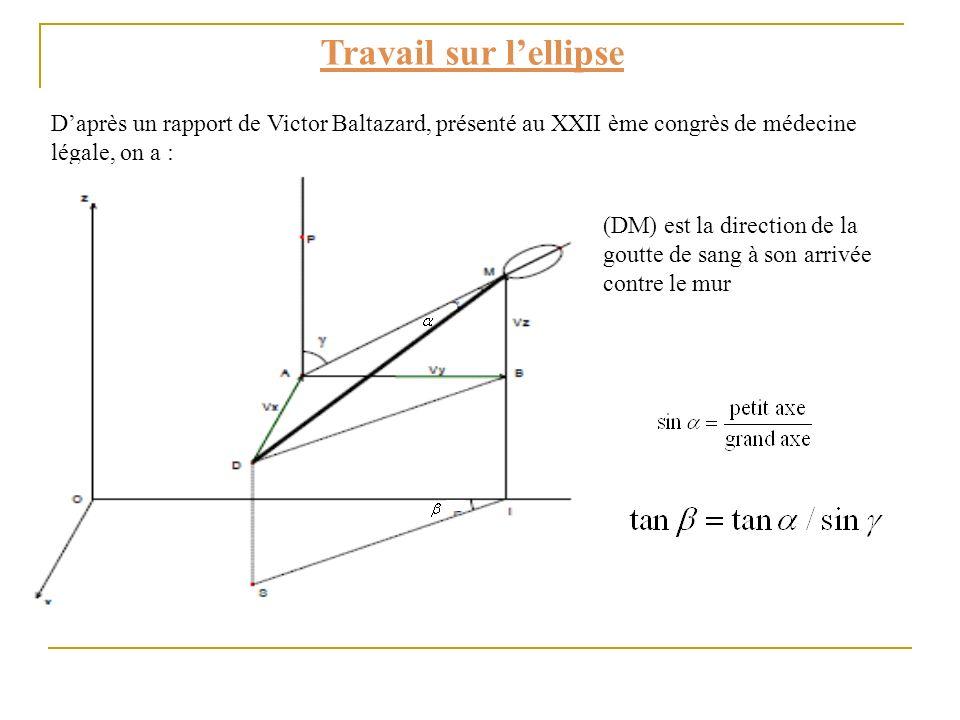 Travail sur l'ellipse D'après un rapport de Victor Baltazard, présenté au XXII ème congrès de médecine légale, on a :