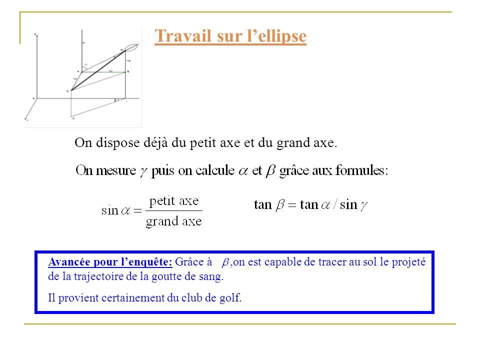 Travail sur l'ellipse On dispose déjà du petit axe et du grand axe.