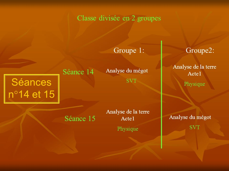 Séances n°14 et 15 Classe divisée en 2 groupes Groupe 1: Groupe2: