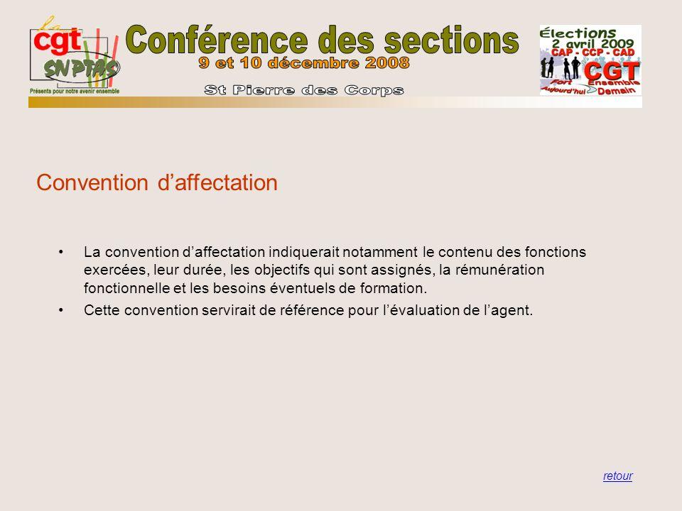 Convention d'affectation