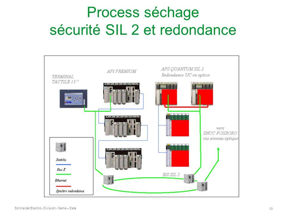 Process séchage sécurité SIL 2 et redondance