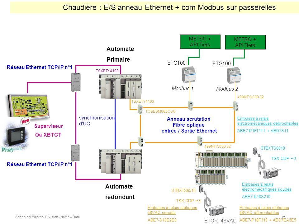 entrée / Sortie Ethernet