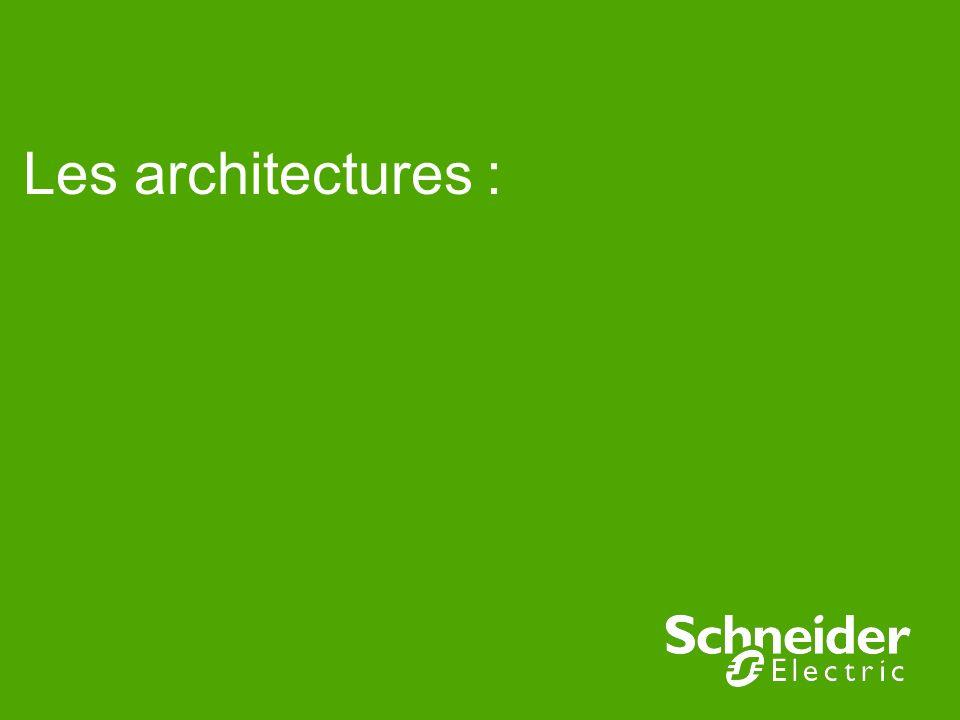 Les architectures :