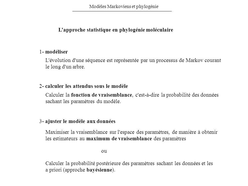 L'approche statistique en phylogénie moléculaire