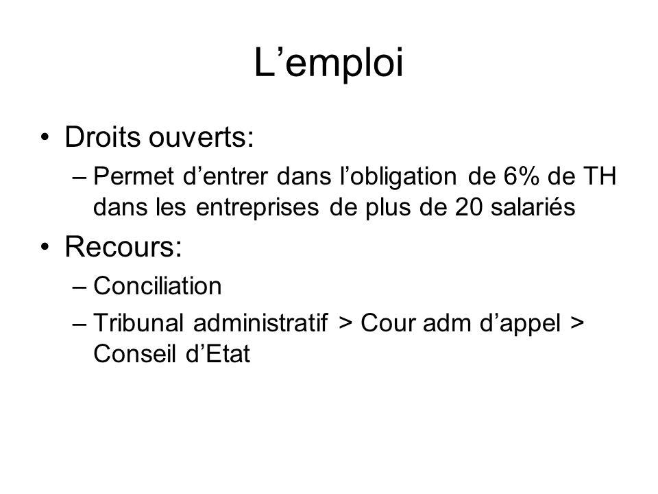 L'emploi Droits ouverts: Recours: