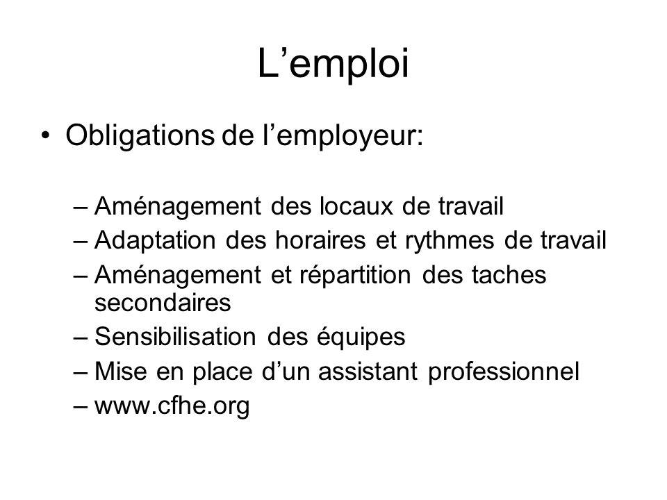 L'emploi Obligations de l'employeur: Aménagement des locaux de travail