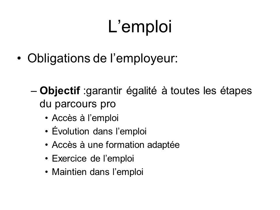 L'emploi Obligations de l'employeur:
