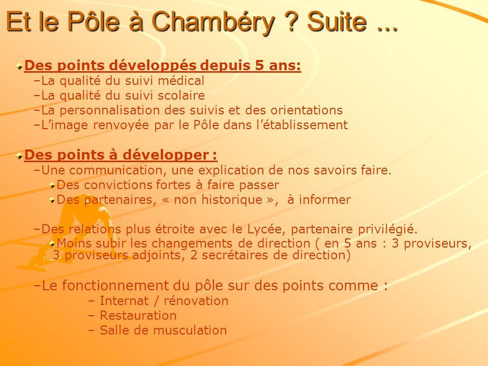 Et le Pôle à Chambéry Suite ...