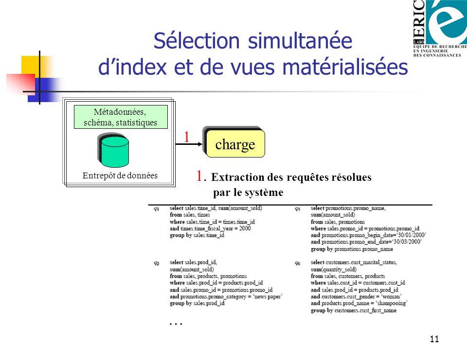 Sélection simultanée d'index et de vues matérialisées