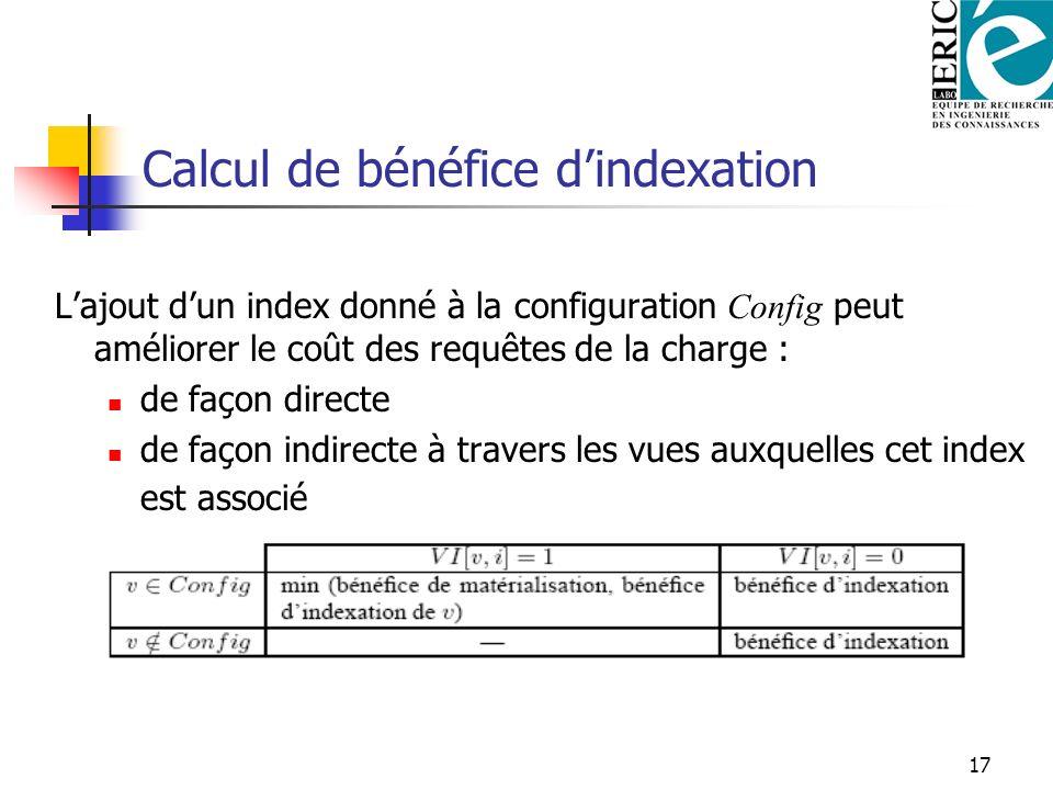 Calcul de bénéfice d'indexation