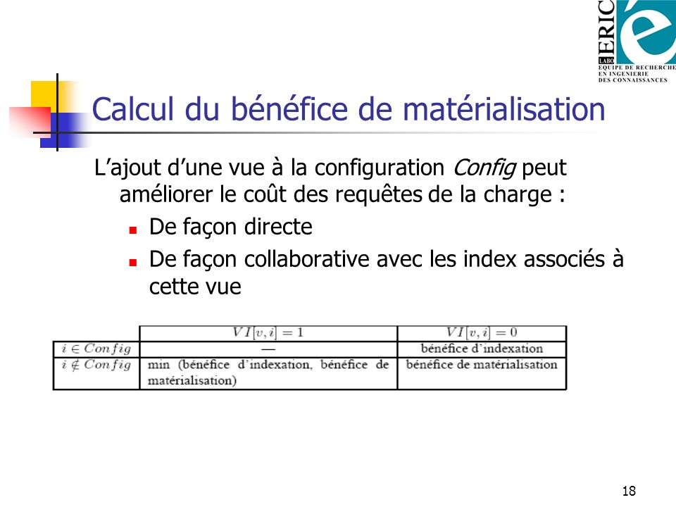 Calcul du bénéfice de matérialisation