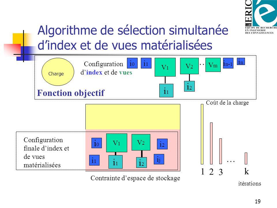 Algorithme de sélection simultanée d'index et de vues matérialisées