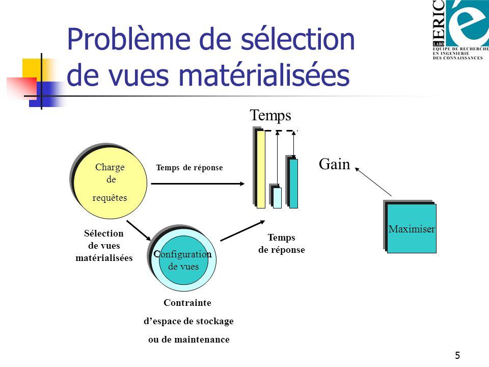 Problème de sélection de vues matérialisées