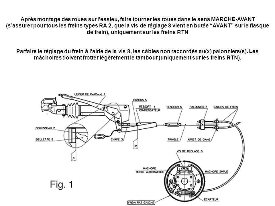 Après montage des roues sur l'essieu, faire tourner les roues dans le sens MARCHE-AVANT (s'assurer pour tous les freins types RA 2, que la vis de réglage 8 vient en butée AVANT sur le flasque de frein), uniquement sur les freins RTN