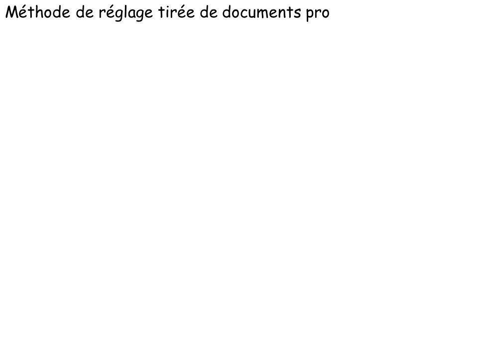 Méthode de réglage tirée de documents pro