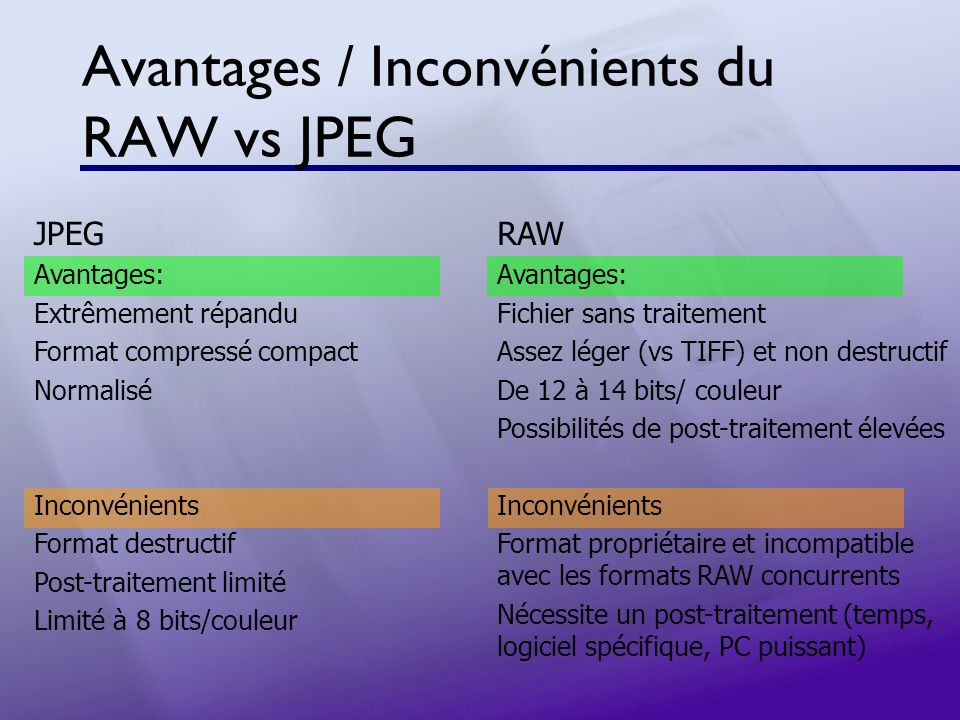 Avantages / Inconvénients du RAW vs JPEG