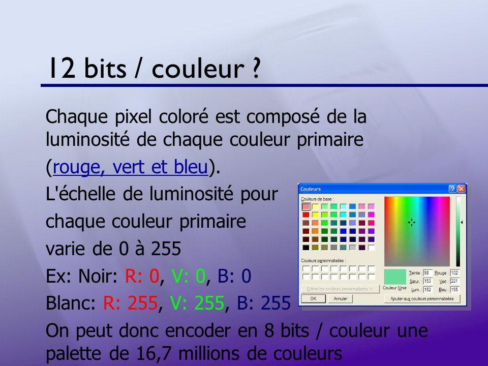 12 bits / couleur Chaque pixel coloré est composé de la luminosité de chaque couleur primaire. (rouge, vert et bleu).