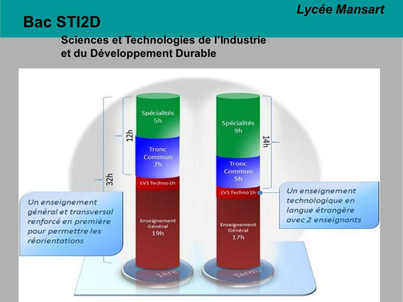 Bac STI2D Lycée Mansart Sciences et Technologies de l'Industrie
