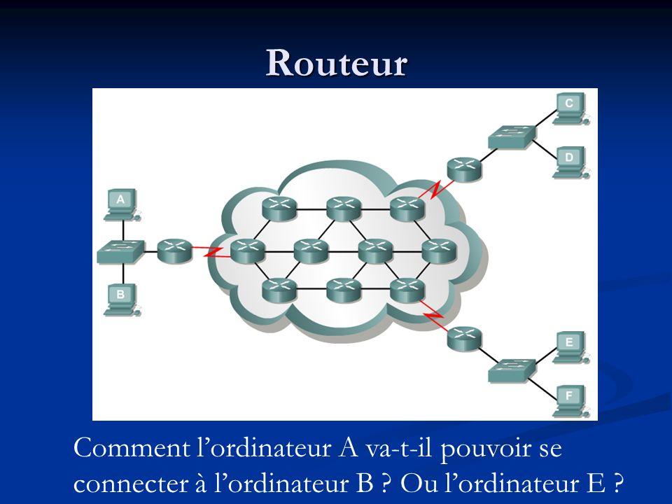 Routeur Comment l'ordinateur A va-t-il pouvoir se connecter à l'ordinateur B Ou l'ordinateur E